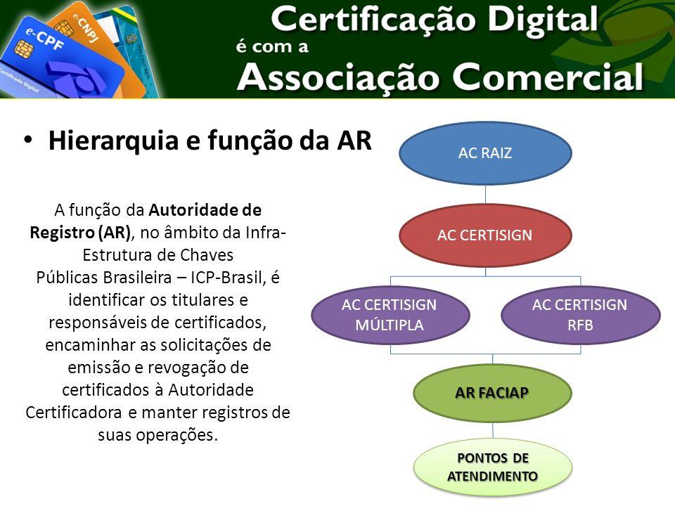 Hierarquia e função da AR AC RAIZ AC CERTISIGN AC CERTISIGN MÚLTIPLA AC CERTISIGN RFB AR FACIAP A função da Autoridade de Registro (AR), no âmbito da Infra- Estrutura de Chaves Públicas Brasileira – ICP-Brasil, é identificar os titulares e responsáveis de certificados, encaminhar as solicitações de emissão e revogação de certificados à Autoridade Certificadora e manter registros de suas operações.