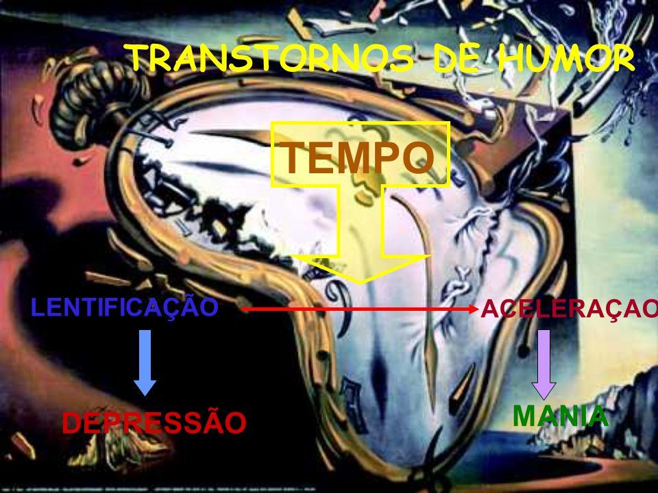 TRANSTORNOS DE HUMOR TEMPO LENTIFICAÇÃO ACELERAÇAO DEPRESSÃO MANIA