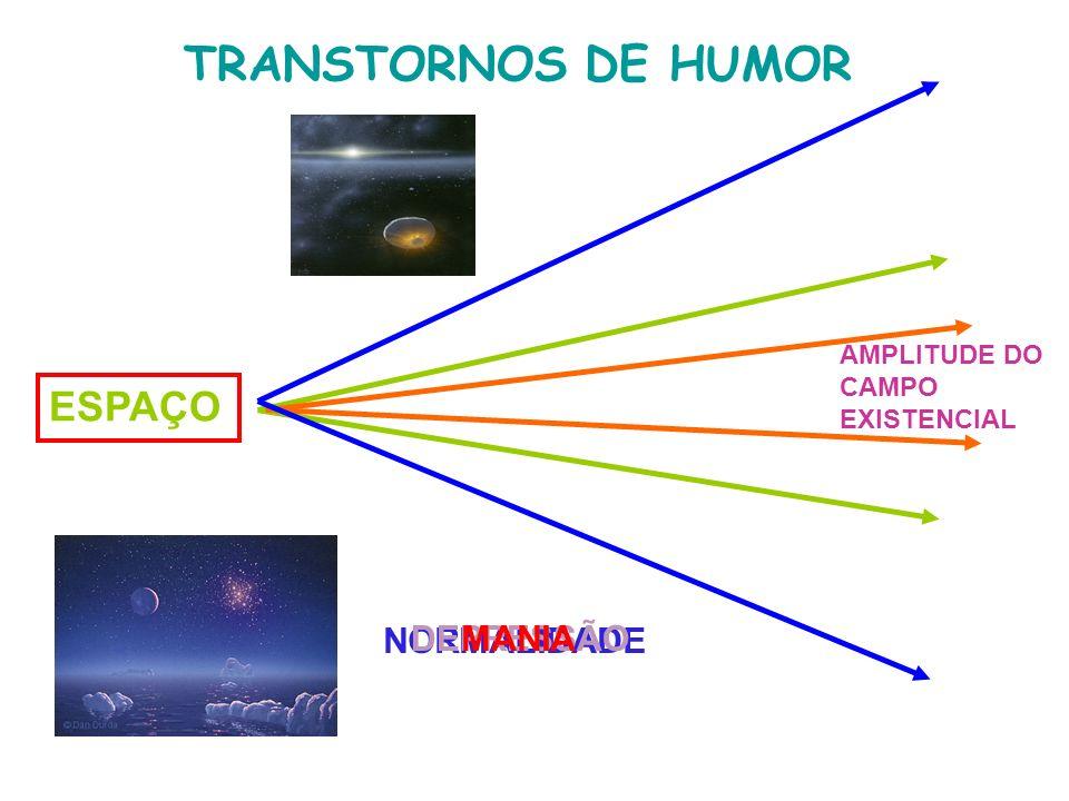 ESPAÇO TRANSTORNOS DE HUMOR AMPLITUDE DO CAMPO EXISTENCIAL NORMALIDADE DEPRESSÃOMANIA