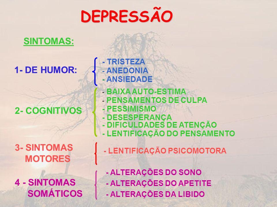 DEPRESSÃO SINTOMAS: 1- DE HUMOR: - TRISTEZA - ANEDONIA - ANSIEDADE 2- COGNITIVOS - BAIXA AUTO-ESTIMA - PENSAMENTOS DE CULPA - PESSIMISMO - DESESPERANÇ