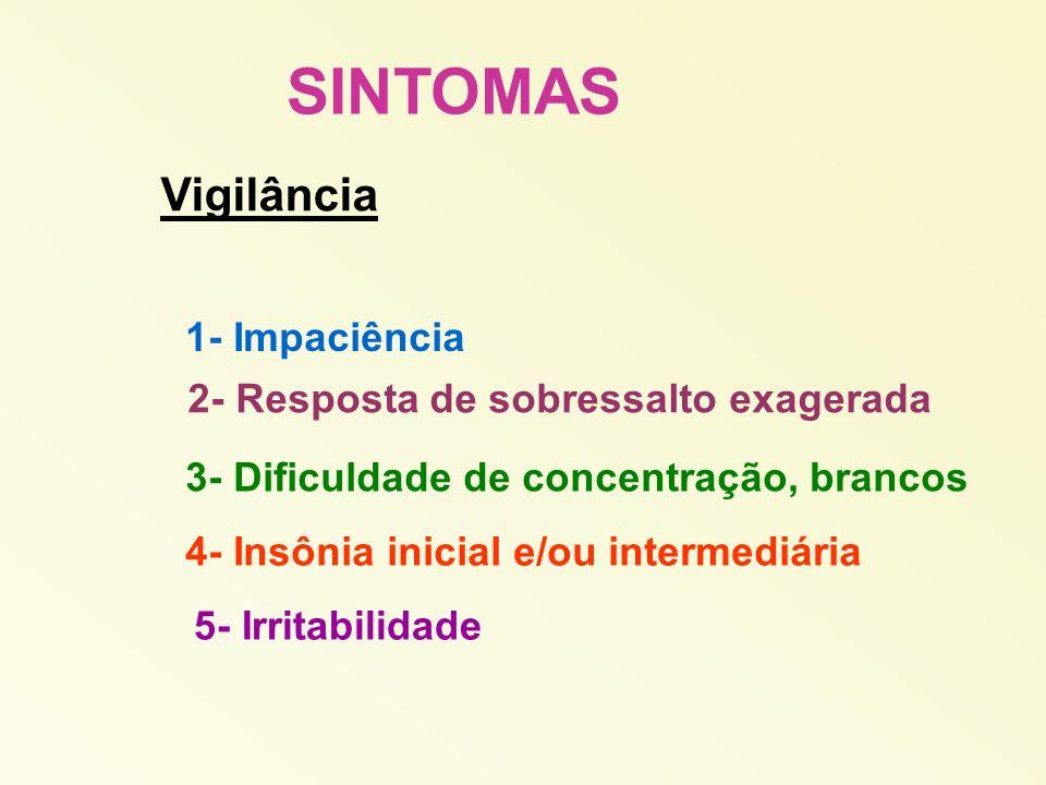 SINTOMAS Vigilância 1- Impaciência 2- Resposta de sobressalto exagerada 3- Dificuldade de concentração, brancos 4- Insônia inicial e/ou intermediária
