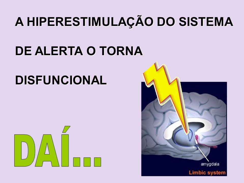 A HIPERESTIMULAÇÃO DO SISTEMA DE ALERTA O TORNA DISFUNCIONAL