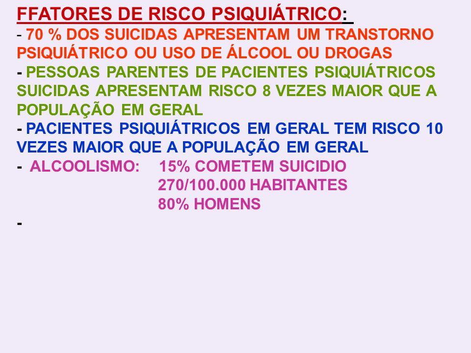 FFATORES DE RISCO PSIQUIÁTRICO: - 70 % DOS SUICIDAS APRESENTAM UM TRANSTORNO PSIQUIÁTRICO OU USO DE ÁLCOOL OU DROGAS - PESSOAS PARENTES DE PACIENTES P