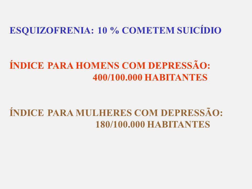 ESQUIZOFRENIA: 10 % COMETEM SUICÍDIO ÍNDICE PARA HOMENS COM DEPRESSÃO: 400/100.000 HABITANTES ÍNDICE PARA MULHERES COM DEPRESSÃO: 180/100.000 HABITANT