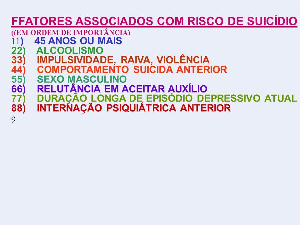 FFATORES ASSOCIADOS COM RISCO DE SUICÍDIO ((EM ORDEM DE IMPORTÂNCIA) 11 ) 45 ANOS OU MAIS 22) ALCOOLISMO 33) IMPULSIVIDADE, RAIVA, VIOLÊNCIA 44) COMPO