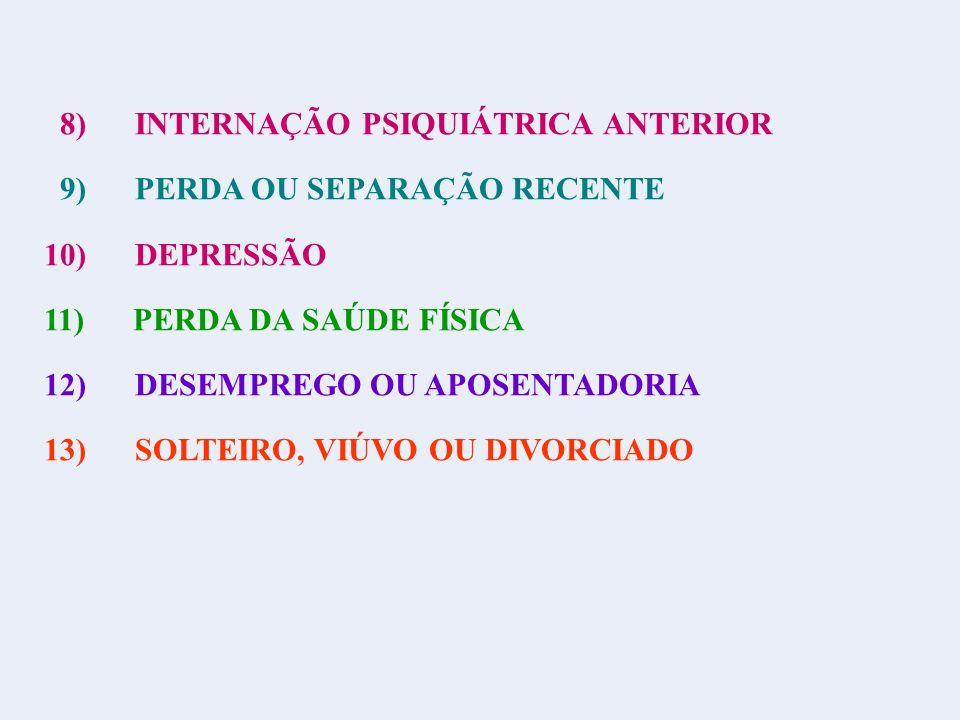 8) INTERNAÇÃO PSIQUIÁTRICA ANTERIOR 9) PERDA OU SEPARAÇÃO RECENTE 10) DEPRESSÃO 11) PERDA DA SAÚDE FÍSICA 12) DESEMPREGO OU APOSENTADORIA 13) SOLTEIRO