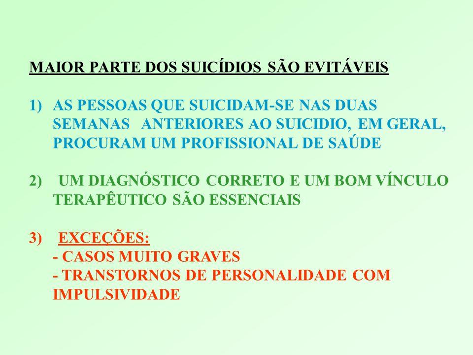 MAIOR PARTE DOS SUICÍDIOS SÃO EVITÁVEIS 1)AS PESSOAS QUE SUICIDAM-SE NAS DUAS SEMANAS ANTERIORES AO SUICIDIO, EM GERAL, PROCURAM UM PROFISSIONAL DE SA