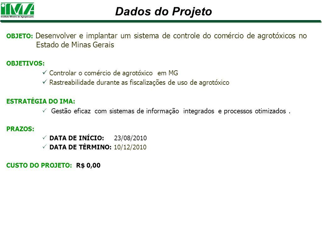 Dados do Projeto OBJETO: Desenvolver e implantar um sistema de controle do comércio de agrotóxicos no Estado de Minas Gerais OBJETIVOS: Controlar o co