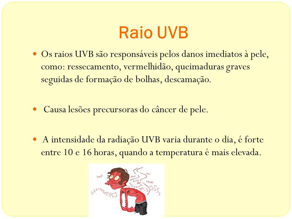 Raio UVB Os raios UVB são responsáveis pelos danos imediatos à pele, como: ressecamento, vermelhidão, queimaduras graves seguidas de formação de bolha