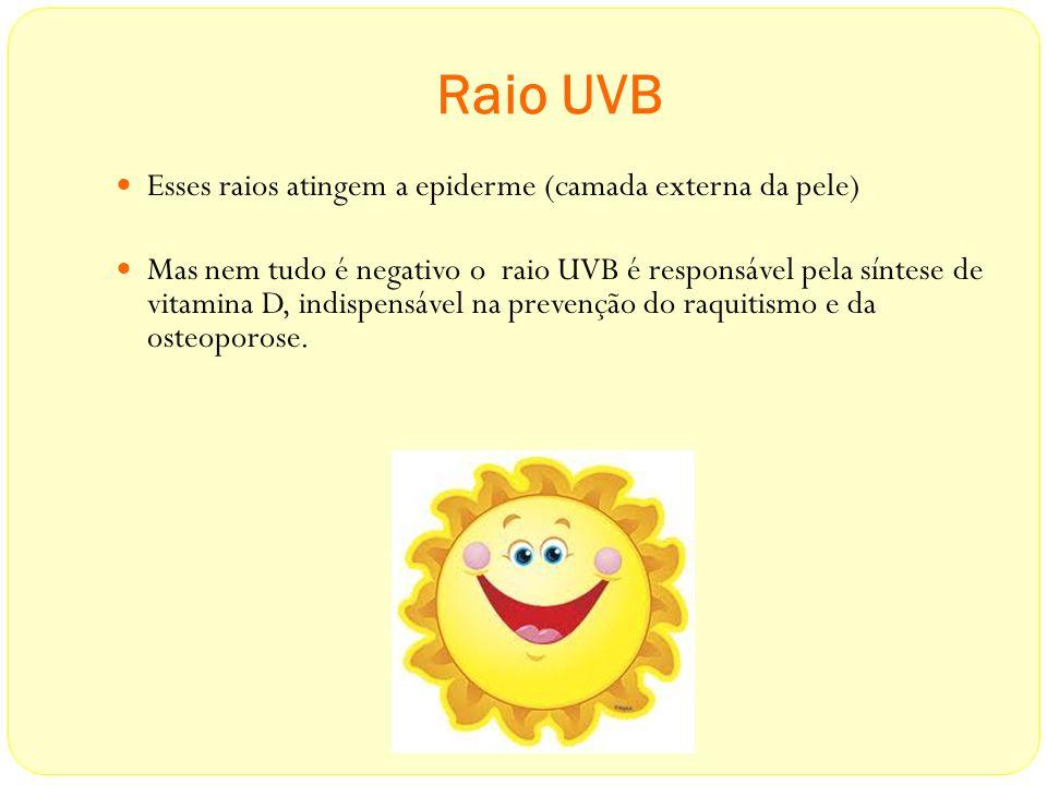 Raio UVB Esses raios atingem a epiderme (camada externa da pele) Mas nem tudo é negativo o raio UVB é responsável pela síntese de vitamina D, indispen