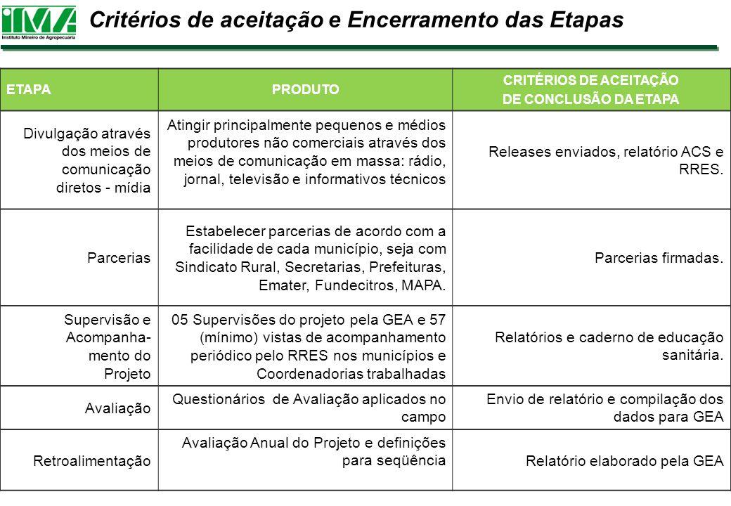 Critérios de aceitação e Encerramento das Etapas ETAPAPRODUTO CRITÉRIOS DE ACEITAÇÃO DE CONCLUSÃO DA ETAPA Divulgação através dos meios de comunicação