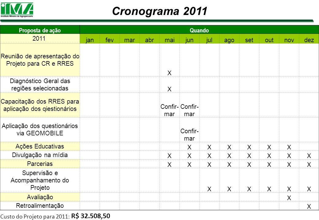 Cronograma 2011 Proposta de açãoQuando 2011 janfevmarabrmaijunjulagosetoutnovdez Reunião de apresentação do Projeto para CR e RRES X Diagnóstico Geral