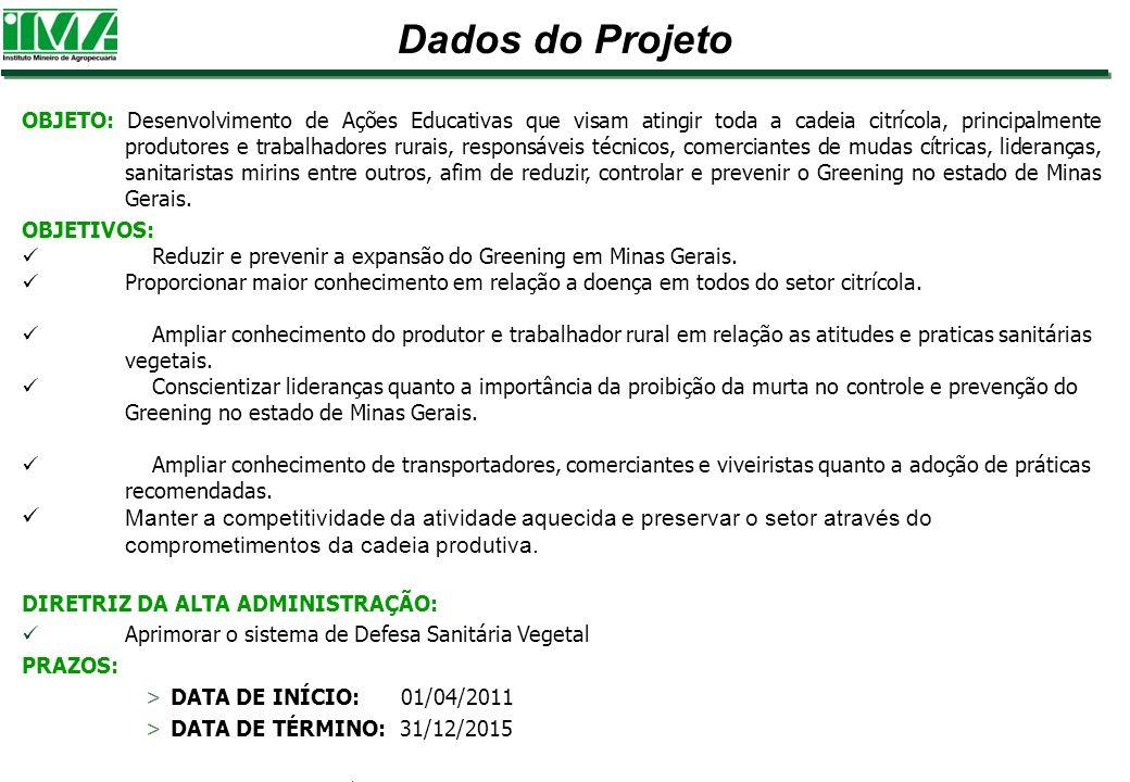 Dados do Projeto OBJETO: Desenvolvimento de Ações Educativas que visam atingir toda a cadeia citrícola, principalmente produtores e trabalhadores rura