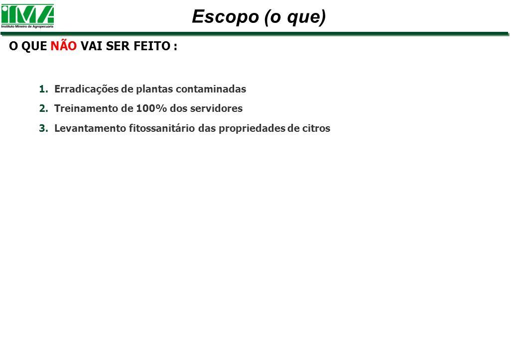 O QUE NÃO VAI SER FEITO : Escopo (o que) 1.Erradicações de plantas contaminadas 2.Treinamento de 100% dos servidores 3.Levantamento fitossanitário das