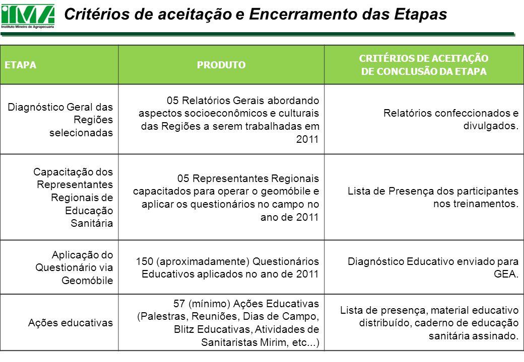 Critérios de aceitação e Encerramento das Etapas ETAPAPRODUTO CRITÉRIOS DE ACEITAÇÃO DE CONCLUSÃO DA ETAPA Diagnóstico Geral das Regiões selecionadas