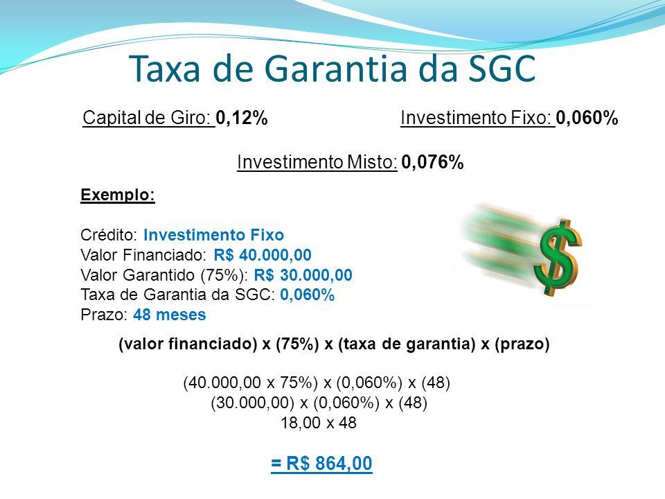 Taxa de Garantia da SGC Capital de Giro: 0,12% Investimento Fixo: 0,060% Investimento Misto: 0,076% Exemplo: Crédito: Investimento Fixo Valor Financia