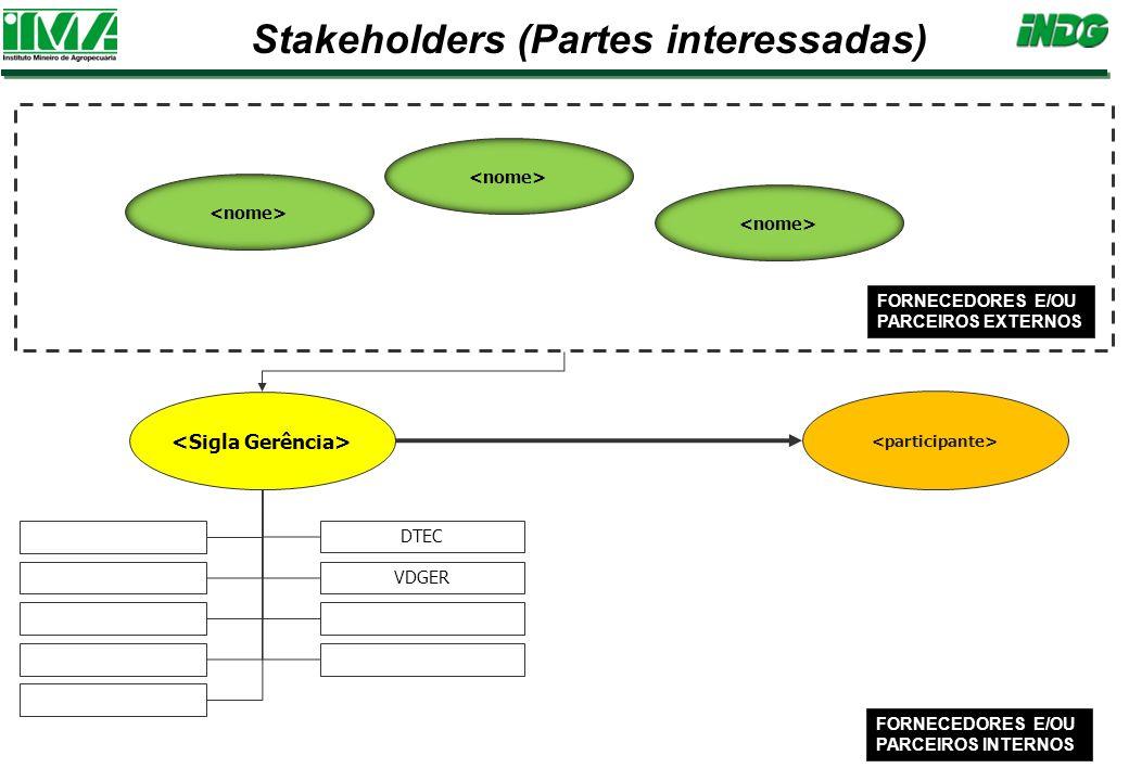 VDGER DTEC FORNECEDORES E/OU PARCEIROS INTERNOS FORNECEDORES E/OU PARCEIROS EXTERNOS Stakeholders (Partes interessadas)