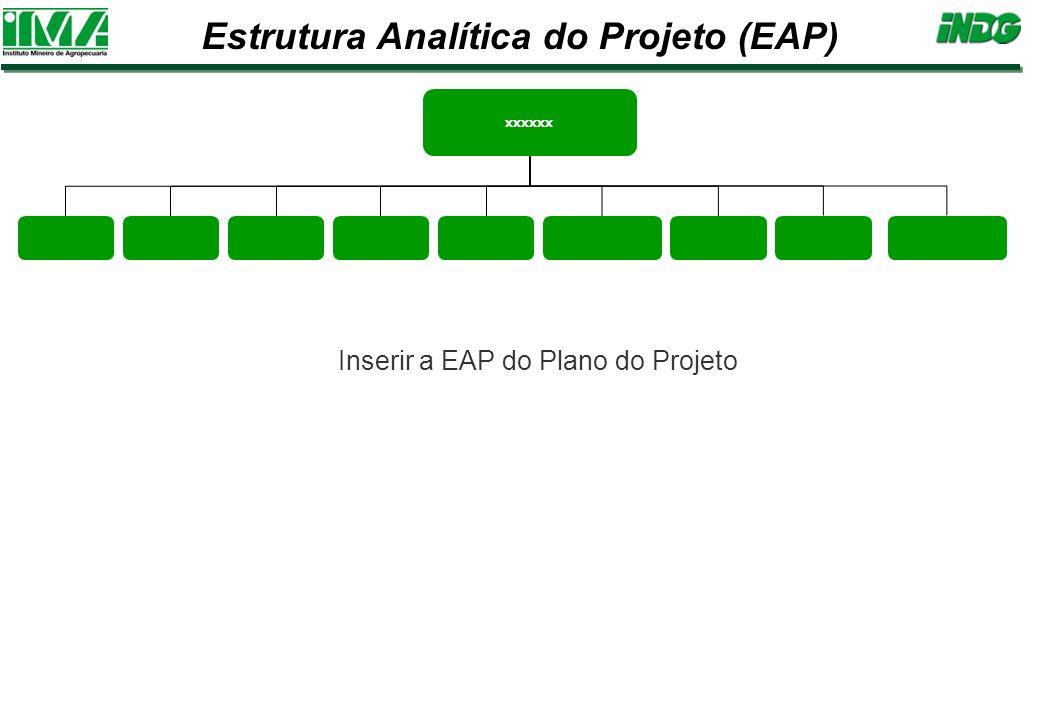 Estrutura Analítica do Projeto (EAP) Inserir a EAP do Plano do Projeto xxxxxx