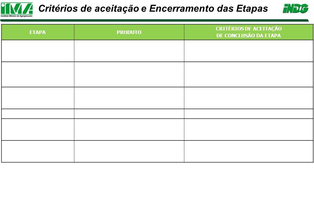 Critérios de aceitação e Encerramento das Etapas ETAPAPRODUTO CRITÉRIOS DE ACEITAÇÃO DE CONCLUSÃO DA ETAPA