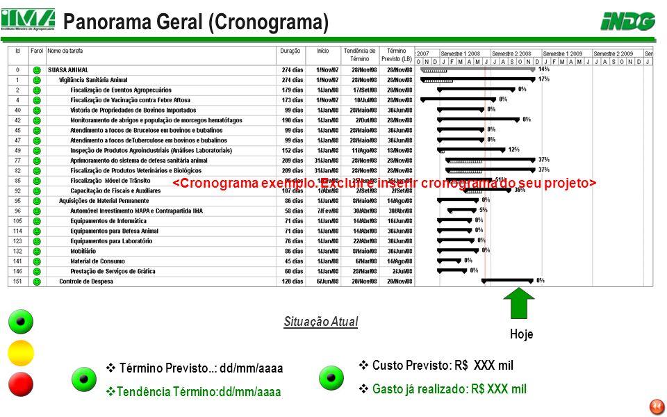 Panorama Geral (Cronograma) Hoje Situação Atual Término Previsto..: dd/mm/aaaa Tendência Término:dd/mm/aaaa Custo Previsto: R$ XXX mil Gasto já realizado: R$ XXX mil
