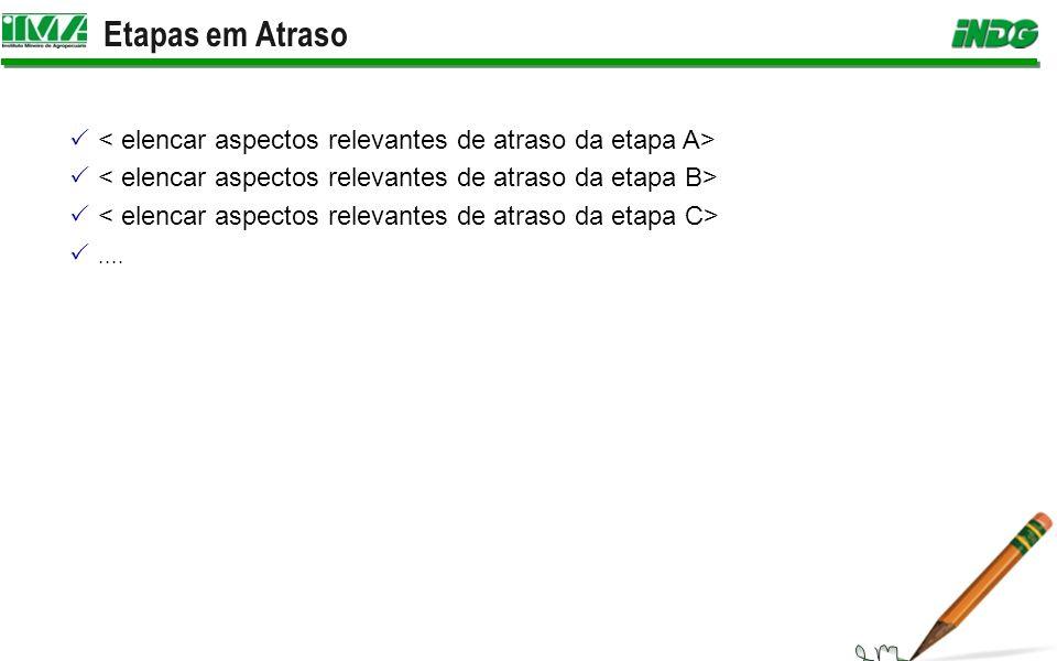 Etapas em Atraso....