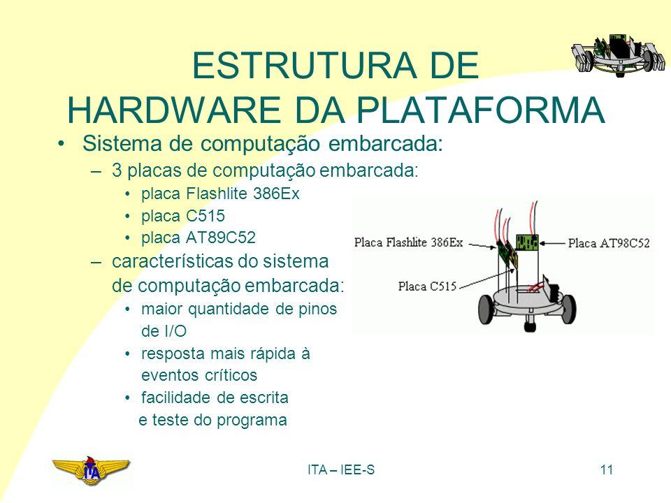 ITA – IEE-S11 ESTRUTURA DE HARDWARE DA PLATAFORMA Sistema de computação embarcada: –3 placas de computação embarcada: placa Flashlite 386Ex placa C515