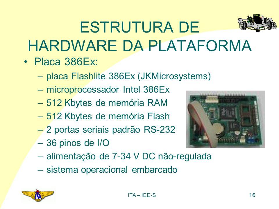 ITA – IEE-S16 ESTRUTURA DE HARDWARE DA PLATAFORMA Placa 386Ex: –placa Flashlite 386Ex (JKMicrosystems) –microprocessador Intel 386Ex –512 Kbytes de me