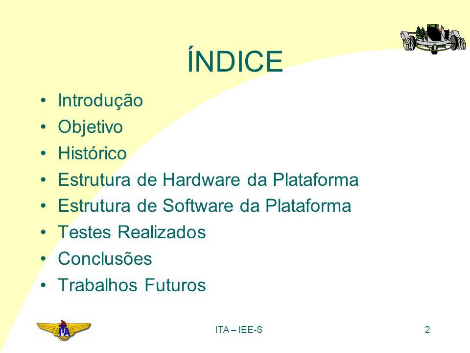 ITA – IEE-S23 ESTRUTURA DE HARDWARE DA PLATAFORMA Subsistema de detecção da posição e orientação da plataforma: –sensores de infravermelho –encoders ópticos incrementais