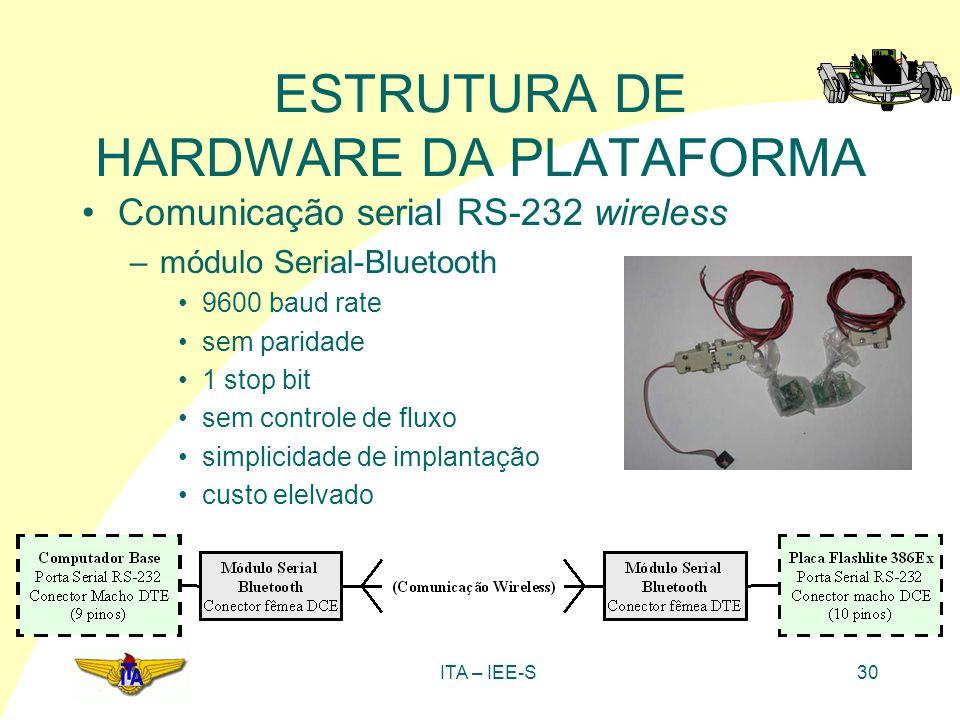 ITA – IEE-S30 ESTRUTURA DE HARDWARE DA PLATAFORMA Comunicação serial RS-232 wireless –módulo Serial-Bluetooth 9600 baud rate sem paridade 1 stop bit s