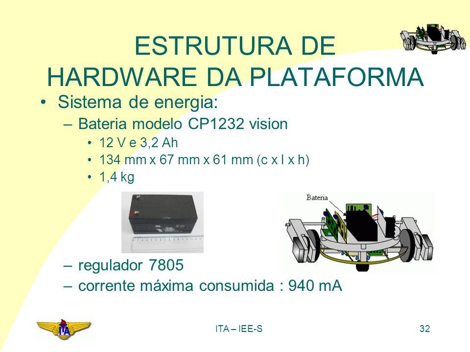 ITA – IEE-S32 ESTRUTURA DE HARDWARE DA PLATAFORMA Sistema de energia: –Bateria modelo CP1232 vision 12 V e 3,2 Ah 134 mm x 67 mm x 61 mm (c x l x h) 1