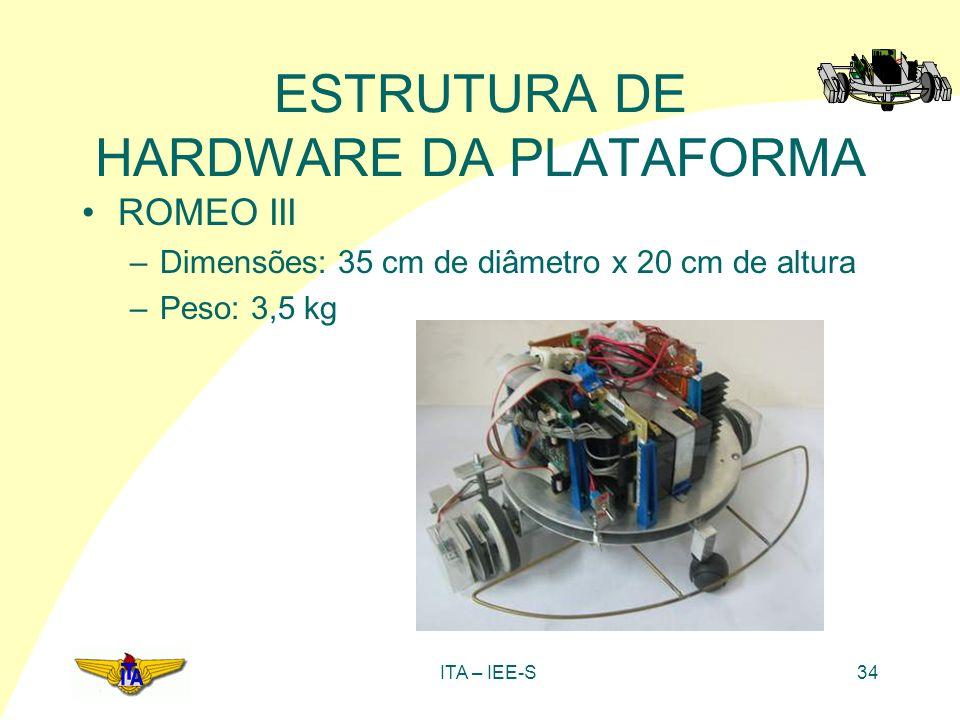 ITA – IEE-S34 ESTRUTURA DE HARDWARE DA PLATAFORMA ROMEO III –Dimensões: 35 cm de diâmetro x 20 cm de altura –Peso: 3,5 kg