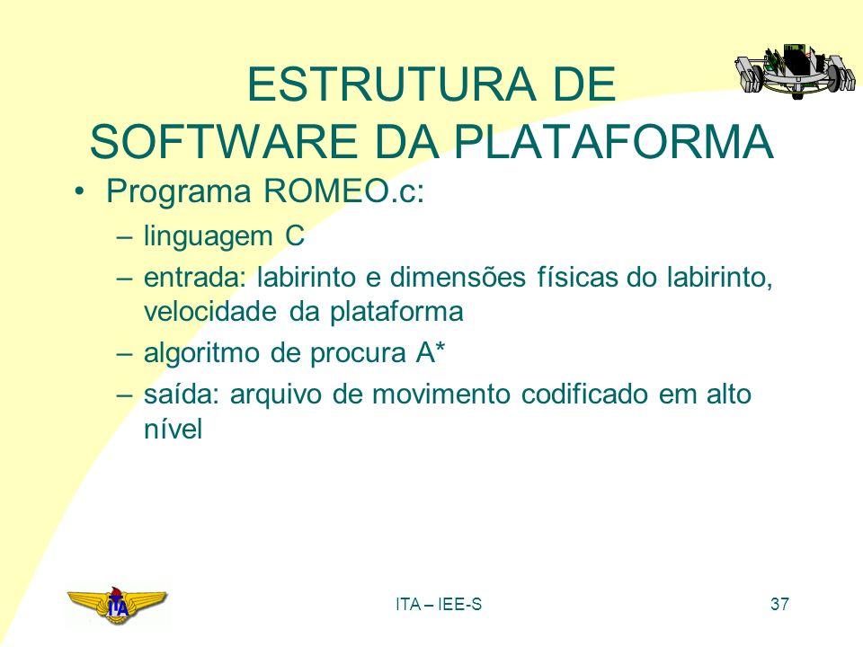 ITA – IEE-S37 ESTRUTURA DE SOFTWARE DA PLATAFORMA Programa ROMEO.c: –linguagem C –entrada: labirinto e dimensões físicas do labirinto, velocidade da p