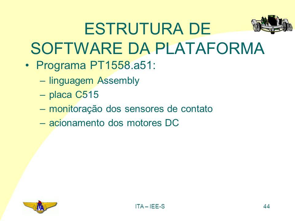 ITA – IEE-S44 ESTRUTURA DE SOFTWARE DA PLATAFORMA Programa PT1558.a51: –linguagem Assembly –placa C515 –monitoração dos sensores de contato –acionamen