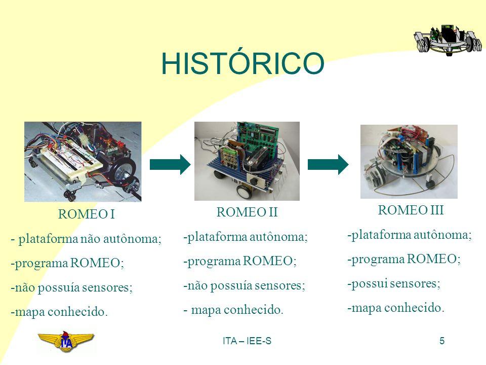 ITA – IEE-S5 HISTÓRICO ROMEO I - plataforma não autônoma; -programa ROMEO; -não possuía sensores; -mapa conhecido. ROMEO II -plataforma autônoma; -pro
