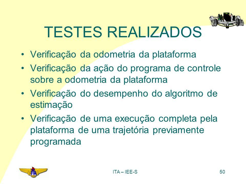 ITA – IEE-S50 TESTES REALIZADOS Verificação da odometria da plataforma Verificação da ação do programa de controle sobre a odometria da plataforma Ver