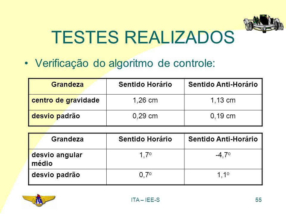 ITA – IEE-S55 TESTES REALIZADOS Verificação do algoritmo de controle: GrandezaSentido HorárioSentido Anti-Horário centro de gravidade1,26 cm1,13 cm de