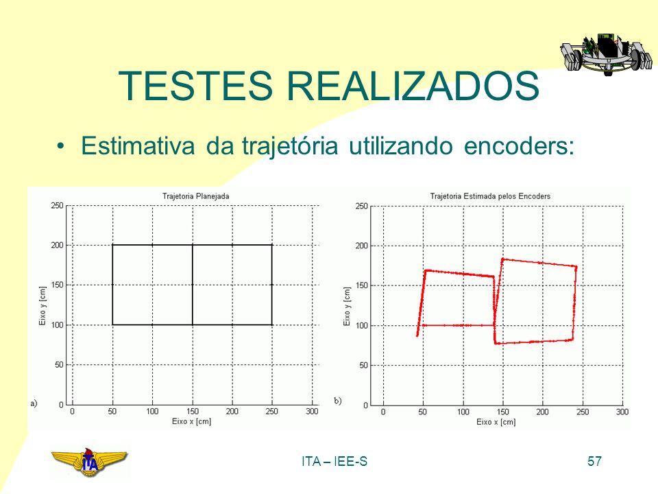 ITA – IEE-S57 TESTES REALIZADOS Estimativa da trajetória utilizando encoders: