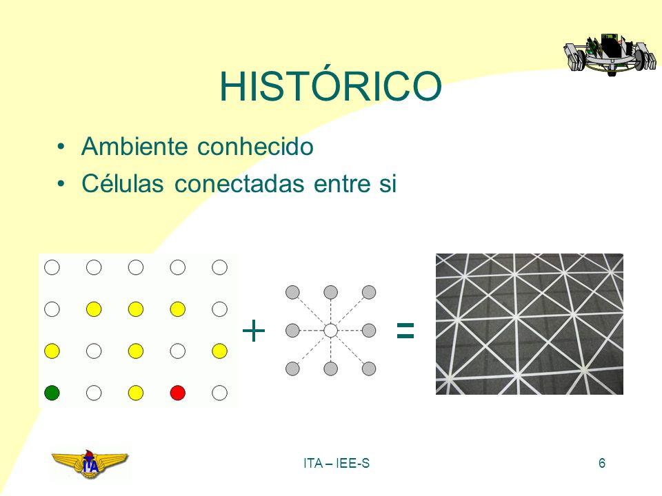 ITA – IEE-S6 HISTÓRICO Ambiente conhecido Células conectadas entre si