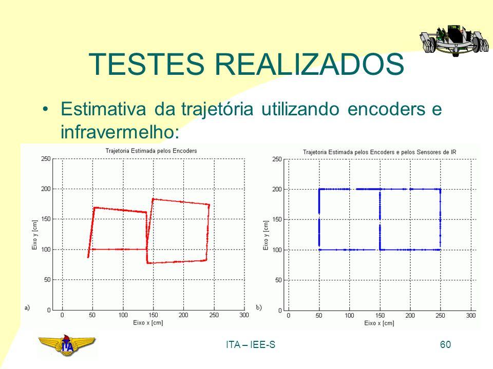 ITA – IEE-S60 TESTES REALIZADOS Estimativa da trajetória utilizando encoders e infravermelho: