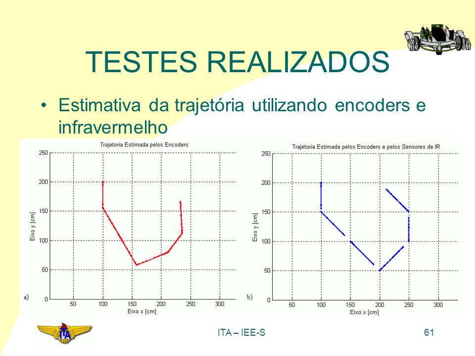ITA – IEE-S61 TESTES REALIZADOS Estimativa da trajetória utilizando encoders e infravermelho