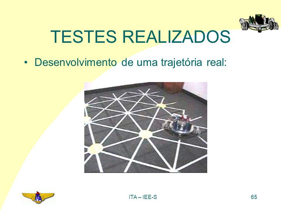 ITA – IEE-S65 TESTES REALIZADOS Desenvolvimento de uma trajetória real: