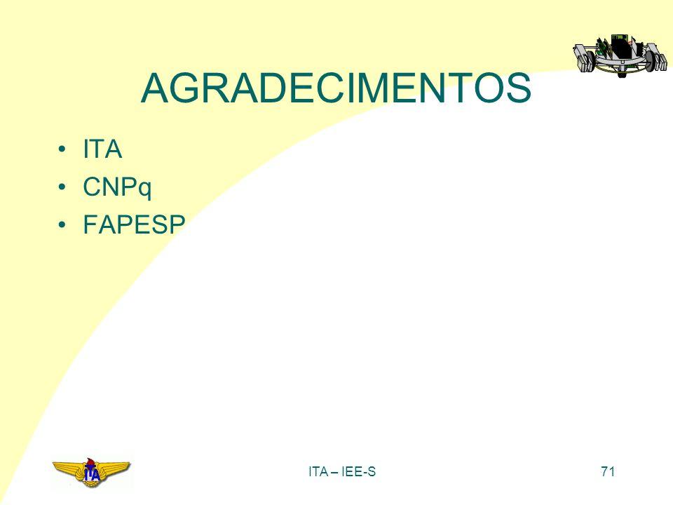 ITA – IEE-S71 AGRADECIMENTOS ITA CNPq FAPESP
