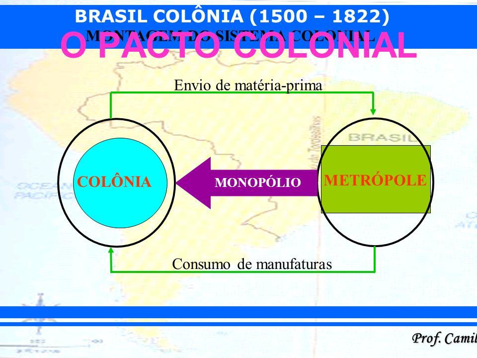 BRASIL COLÔNIA (1500 – 1822) Prof. Camilo MONTAGEM DO SISTEMA COLONIAL O PACTO COLONIAL COLÔNIA METRÓPOLE MONOPÓLIO Consumo de manufaturas Envio de ma