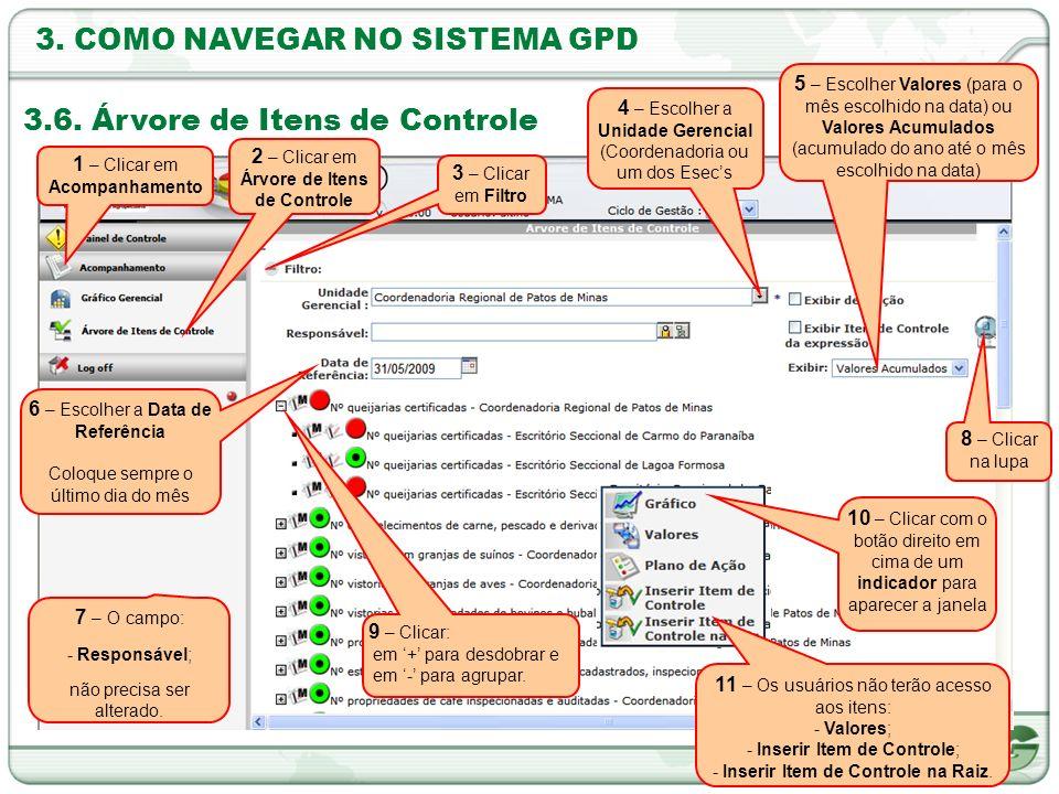 3. COMO NAVEGAR NO SISTEMA GPD 3.6. Árvore de Itens de Controle 2 – Clicar em Árvore de Itens de Controle 4 – Escolher a Unidade Gerencial (Coordenado