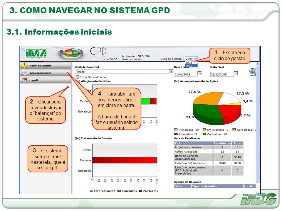 3. COMO NAVEGAR NO SISTEMA GPD 1 – Escolher o ciclo de gestão 2 – Clicar para travar/destravar o balançar do sistema 3.1. Informações iniciais 4 – Par