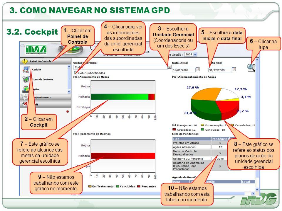 3.COMO NAVEGAR NO SISTEMA GPD 3.3.
