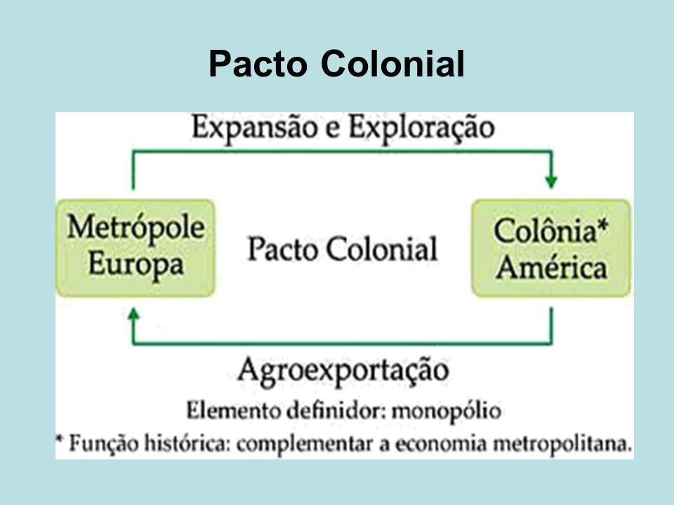 A ECONOMIA AÇUCAREIRA (SÉC.