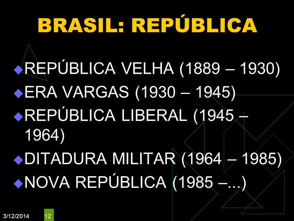 3/12/2014 12 BRASIL: REPÚBLICA REPÚBLICA VELHA (1889 – 1930) ERA VARGAS (1930 – 1945) REPÚBLICA LIBERAL (1945 – 1964) DITADURA MILITAR (1964 – 1985) N