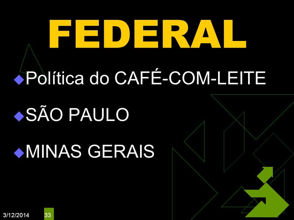 3/12/2014 33 FEDERAL Política do CAFÉ-COM-LEITE SÃO PAULO MINAS GERAIS