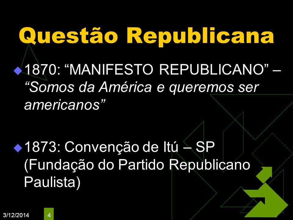 3/12/2014 4 Questão Republicana 1870: MANIFESTO REPUBLICANO – Somos da América e queremos ser americanos 1873: Convenção de Itú – SP (Fundação do Part